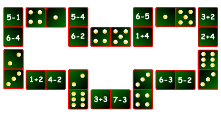 Solution du jeu de dominos, additions et soustractions